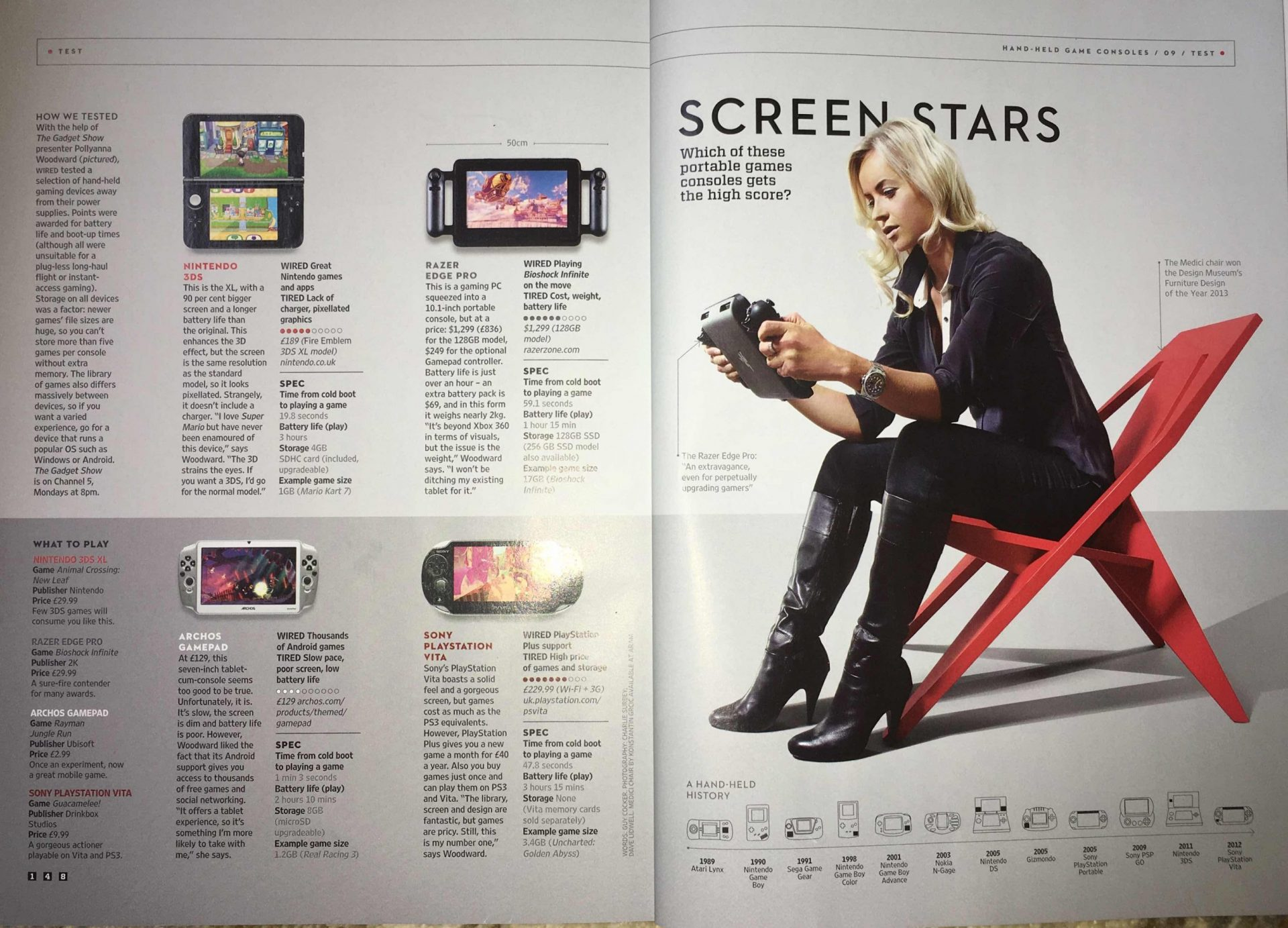 Wired Magazine | Pollyanna Woodward
